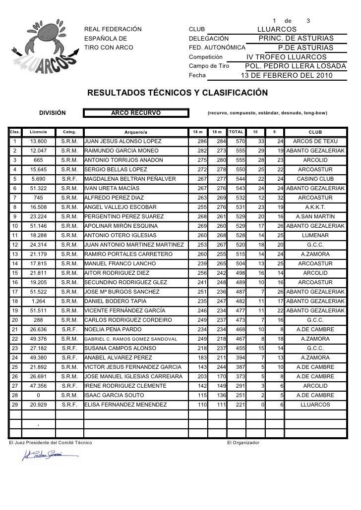 1        de      3                                  REAL FEDERACIÓN                   CLUB               LLUARCOS         ...