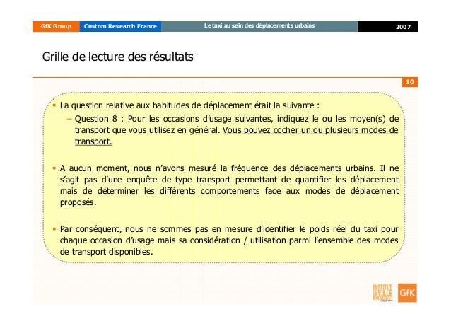 10 2007GfK Group Custom Research France Le taxi au sein des déplacements urbains Grille de lecture des résultats La questi...