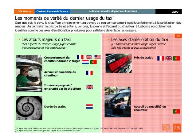 18 2007GfK Group Custom Research France Le taxi au sein des déplacements urbains Les moments de vérité du dernier usage du...