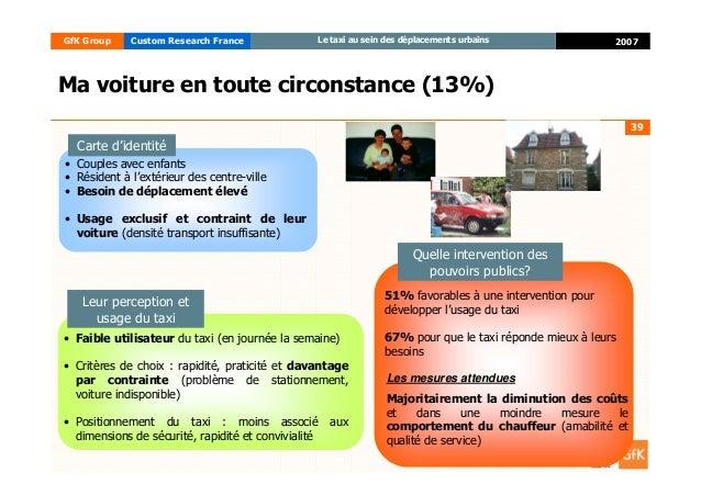 39 2007GfK Group Custom Research France Le taxi au sein des déplacements urbains Les mesures attendues Majoritairement la ...