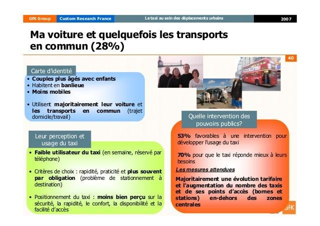 40 2007GfK Group Custom Research France Le taxi au sein des déplacements urbains 53% favorables à une intervention pour dé...