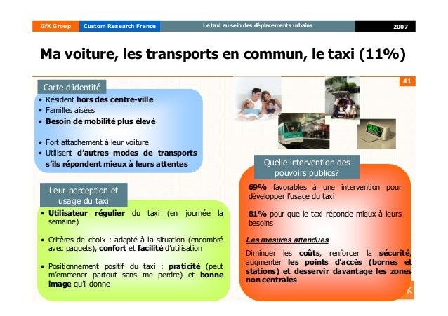 41 2007GfK Group Custom Research France Le taxi au sein des déplacements urbains Les mesures attendues Diminuer les coûts,...