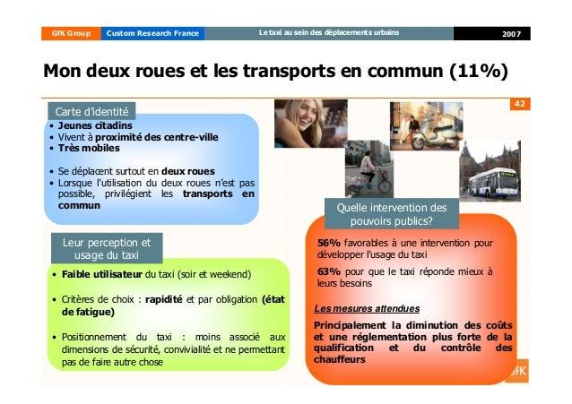 42 2007GfK Group Custom Research France Le taxi au sein des déplacements urbains Les mesures attendues Principalement la d...