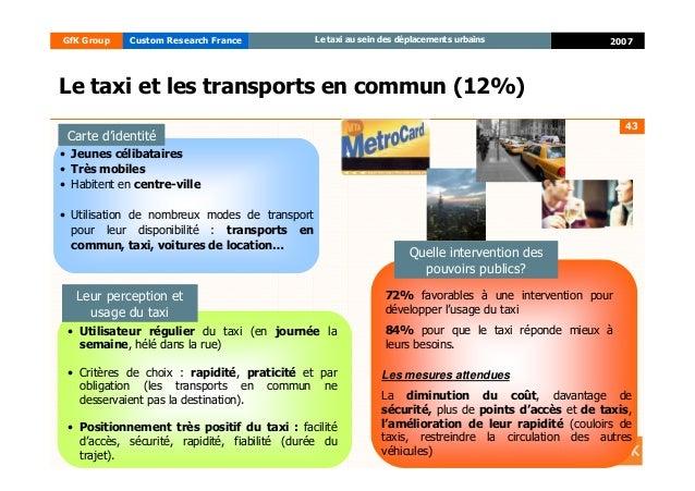 43 2007GfK Group Custom Research France Le taxi au sein des déplacements urbains Les mesures attendues La diminution du co...