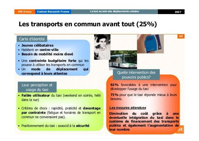 44 2007GfK Group Custom Research France Le taxi au sein des déplacements urbains Les mesures attendues Diminution du coût ...