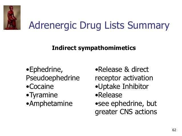 62 Adrenergic Drug Lists Summary Indirect sympathomimetics •Ephedrine, Pseudoephedrine •Cocaine •Tyramine •Amphetamine •Re...