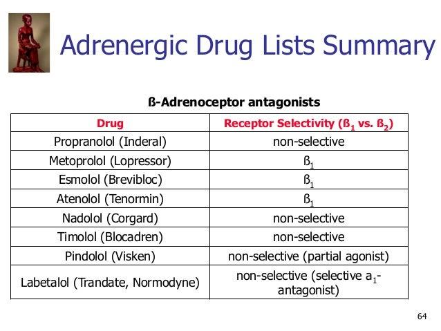 64 Adrenergic Drug Lists Summary ß-Adrenoceptor antagonists Drug Receptor Selectivity (ß1 vs. ß2) Propranolol (Inderal) no...