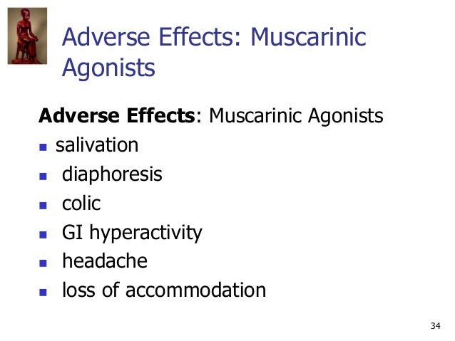 34 Adverse Effects: Muscarinic Agonists Adverse Effects: Muscarinic Agonists  salivation  diaphoresis  colic  GI hyper...