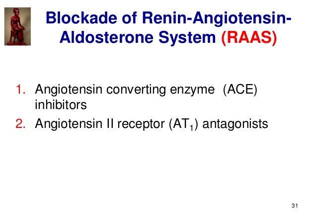 31 Blockade of Renin-Angiotensin- Aldosterone System (RAAS) 1. Angiotensin converting enzyme (ACE) inhibitors 2. Angiotens...