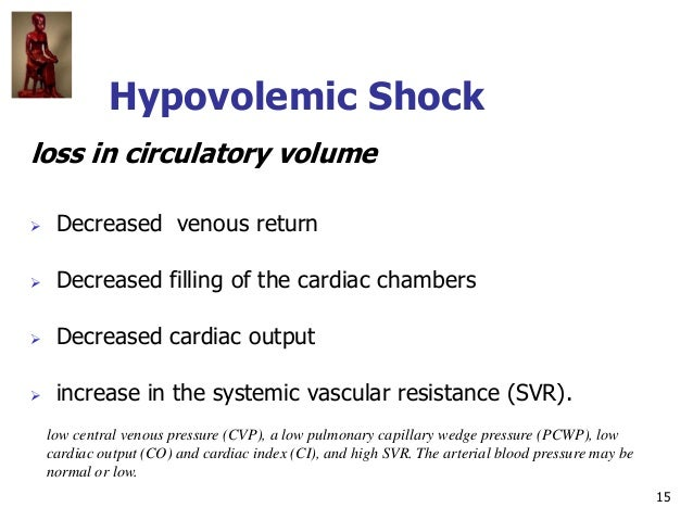 15 Hypovolemic Shock loss in circulatory volume  Decreased venous return  Decreased filling of the cardiac chambers  De...