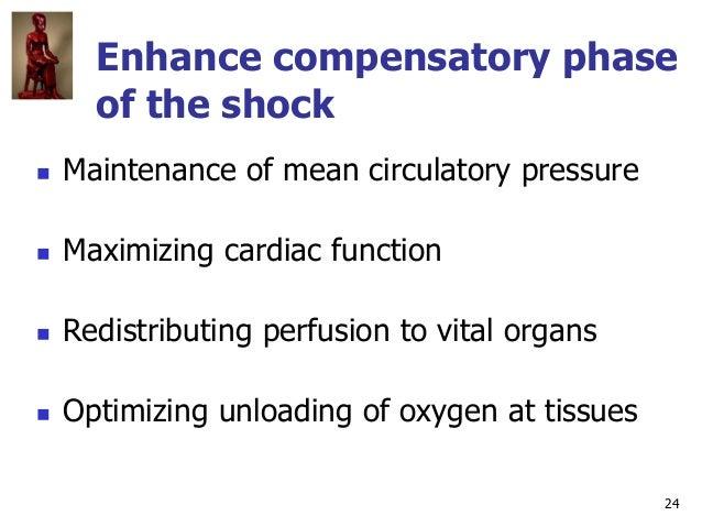 24 Enhance compensatory phase of the shock  Maintenance of mean circulatory pressure  Maximizing cardiac function  Redi...