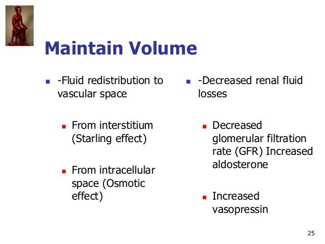 25 Maintain Volume  -Fluid redistribution to vascular space  From interstitium (Starling effect)  From intracellular sp...