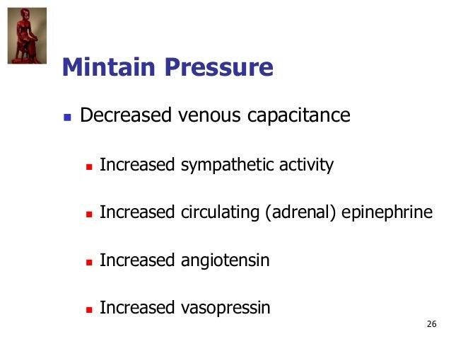 26 Mintain Pressure  Decreased venous capacitance  Increased sympathetic activity  Increased circulating (adrenal) epin...