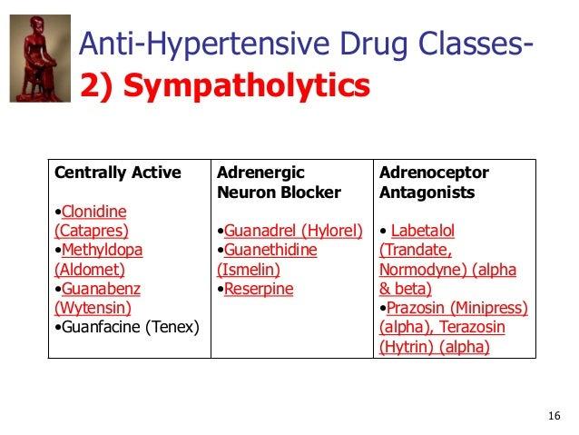 16 Anti-Hypertensive Drug Classes- 2) Sympatholytics Centrally Active •Clonidine (Catapres) •Methyldopa (Aldomet) •Guanabe...