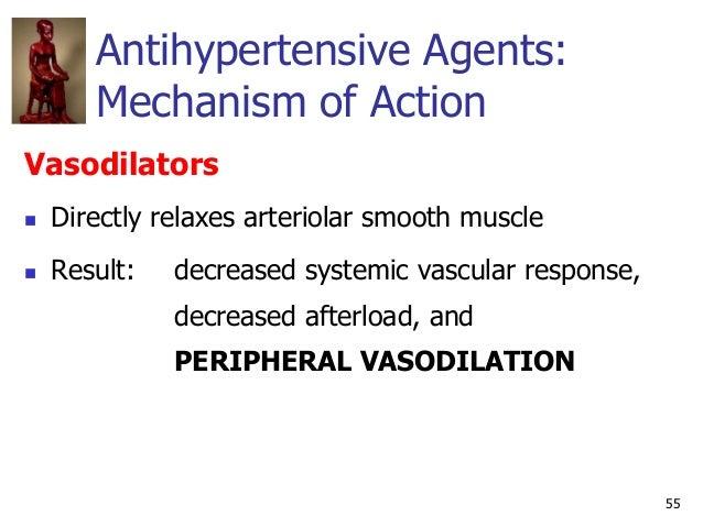 55 Antihypertensive Agents: Mechanism of Action Vasodilators  Directly relaxes arteriolar smooth muscle  Result: decreas...