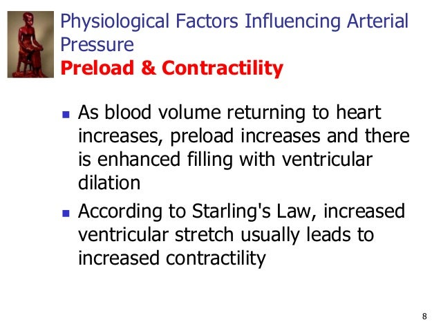 8 Physiological Factors Influencing Arterial Pressure Preload & Contractility  As blood volume returning to heart increas...
