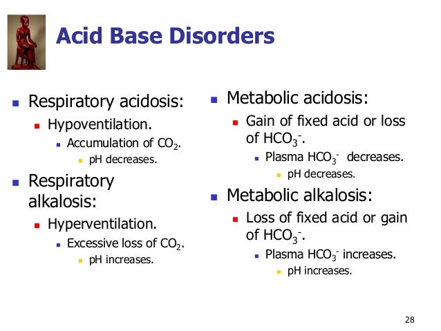 Copyright © The McGraw-Hill Companies, Inc. Permission required for reproduction or display. 28 Acid Base Disorders  Resp...