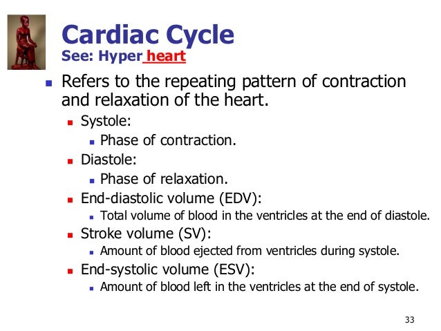 Copyright © The McGraw-Hill Companies, Inc. Permission required for reproduction or display. 33 Cardiac Cycle See: Hyper h...