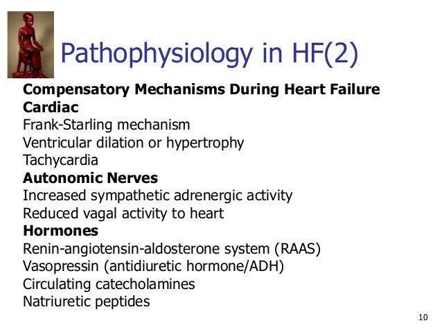 Pathophysiology in HF(2) 10 Compensatory Mechanisms During Heart Failure Cardiac Frank-Starling mechanism Ventricular dila...
