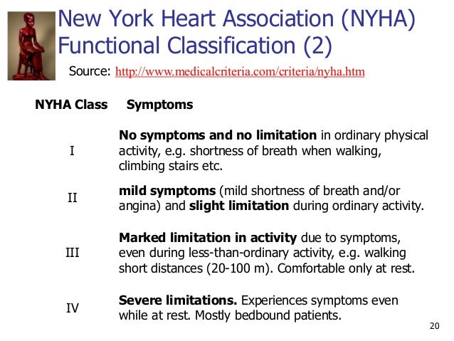 20 New York Heart Association (NYHA) Functional Classification (2) NYHA Class Symptoms I No symptoms and no limitation in ...