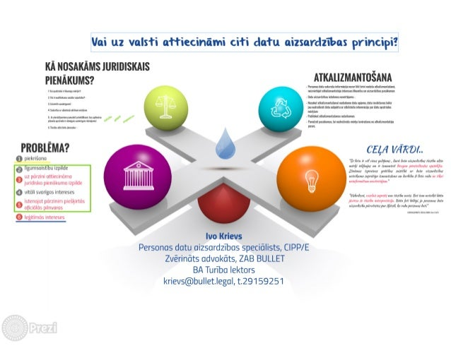 """Digitala Era 2017 - ZAB """"BULLET"""" - Ivo Krievs - Vai uz valsti attiecināmi citi datu aizsardzības principi"""