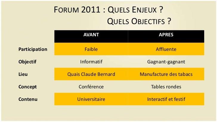 FORUM 2011 : QUELS ENJEUX ?                             QUELS OBJECTIFS ?                         AVANT                   ...