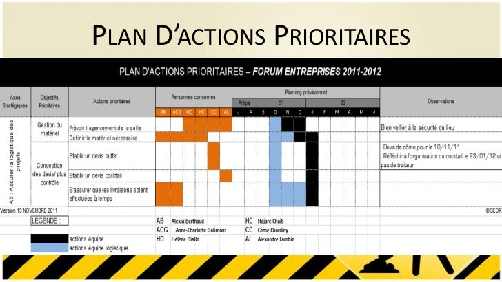PLAN D'ACTIONS PRIORITAIRES