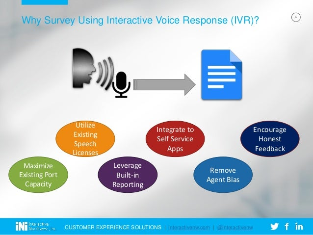 Interactive Voice Response (IVR) for Customer Satisfaction