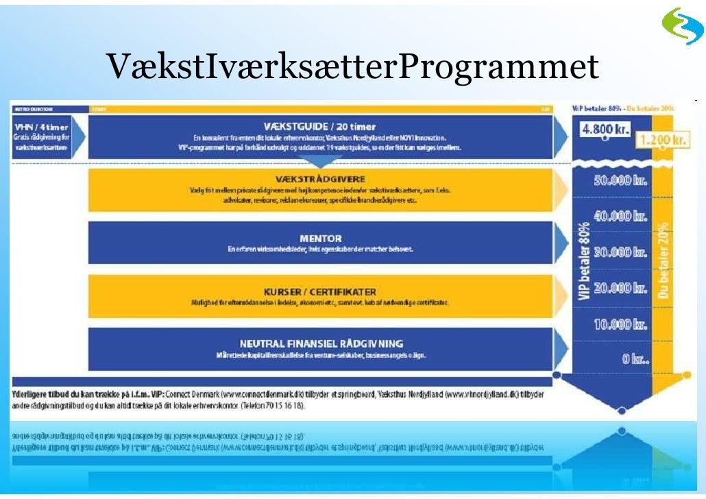 Links og galore• www.BETC.dk – generel  opstart og arrangementer• www.100svar.dk  mest til iværksættere• www.Nin.dk  rådgi...