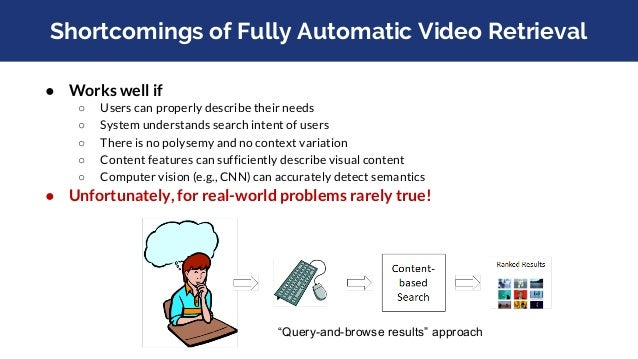 Shortcomings of Fully Automatic Video Retrieval ● Works well if ○ Users can properly describe their needs ○ System underst...
