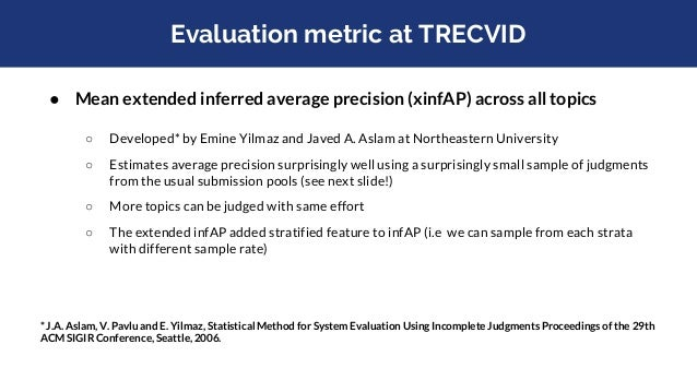 InfAP correlation with AP Mean InfAP of 100% sample Mean InfAP of 100% sample Mean InfAP of 100% sample Mean InfAP of 100%...