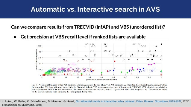 6. Lessons learned Collection of our observations from TRECVID and VBS