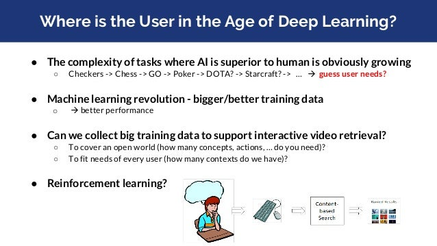 Where is the User in the Age of Deep Learning? Driver has to get carefully through many situations with just basic equipme...