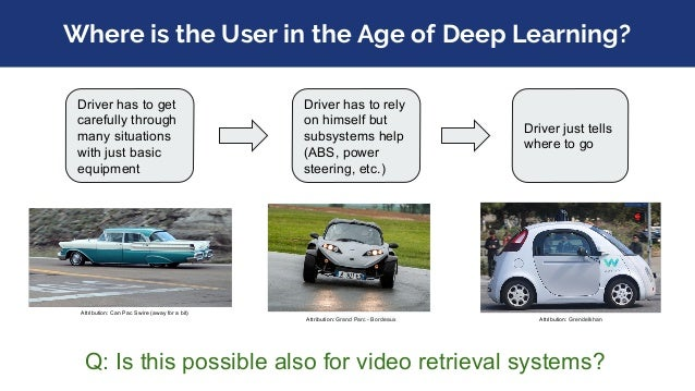 Where is the User in the Age of Deep Learning? ● Users already benefit from deep learning ○ HCI support - body motion, han...