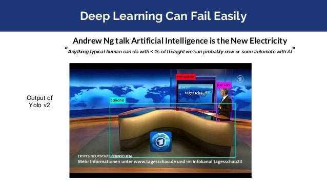 """Deep Learning Can Fail Easily Output of Yolo v2 Andrew Ng talk Artificial Intelligence is the New Electricity """"Anything ty..."""