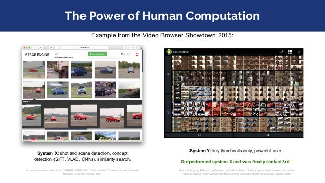 The Power of Human Computation Example from the Video Browser Showdown 2015: System X: shot and scene detection, concept d...