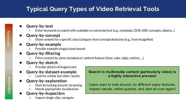 Typical Query Types of Video Retrieval Tools ● Query-by-text ○ Enter keywords to match with available or extracted text (e...