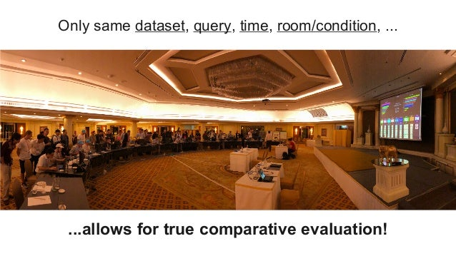 Only same dataset, query, time, room/condition, ... ...allows for true comparative evaluation!