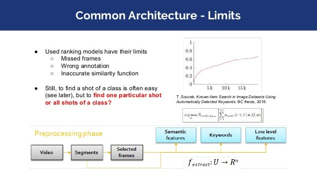 Common Architecture - Limits ● Used ranking models have their limits ○ Missed frames ○ Wrong annotation ○ Inaccurate simil...