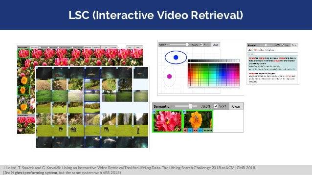 LSC (Interactive Video Retrieval) J. Lokoč, T. Souček and G. Kovalčík. Using an Interactive Video Retrieval Tool for LifeL...