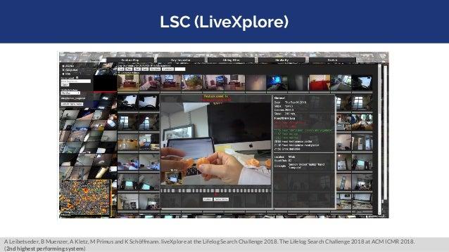 LSC (LiveXplore) A Leibetseder, B Muenzer, A Kletz, M Primus and K Schöffmann. liveXplore at the Lifelog Search Challenge ...