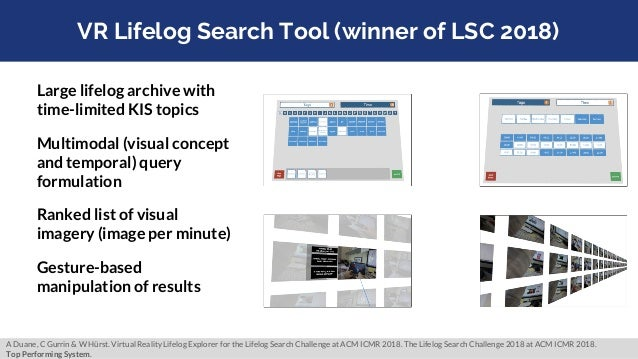 VR Lifelog Search Tool (winner of LSC 2018) Large lifelog archive with time-limited KIS topics Multimodal (visual concept ...