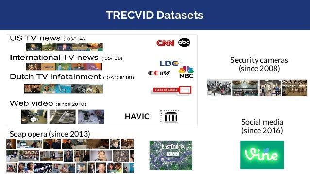 TRECVID Datasets HAVIC Soap opera (since 2013) Social media (since 2016) Security cameras (since 2008)