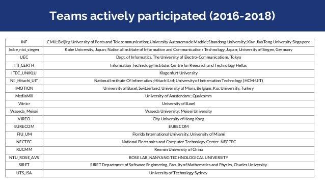 Teams actively participated (2016-2018) INF CMU; Beijing University of Posts and Telecommunication; University Autonoma de...