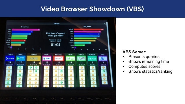 Video Browser Showdown (VBS) VBS Server: • Presents queries • Shows remaining time • Computes scores • Shows statistics/ra...