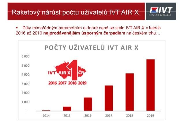 Raketový nárůst počtu uživatelů IVT AIR X  Díky mimořádným parametrům a dobré ceně se stalo IVT AIR X v letech 2016 až 20...