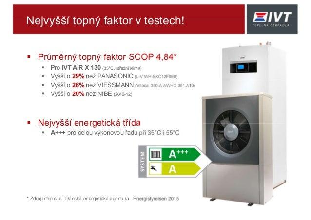 Nejvyšší topný faktor v testech!  Průměrný topný faktor SCOP 4,84*  Pro IVT AIR X 130 (35°C, střední klima)  Vyšší o 29...