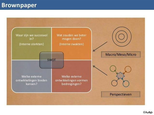 Brownpaper Perspectieven Macro/Meso/Micro Waar zijn we succesvol in? (Interne sterkten) Wat zouden we beter mogen doen? (I...