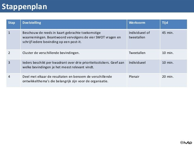 Stappenplan Stap Doelstelling Werkvorm Tijd 1 Beschouw de reeds in kaart gebrachte toekomstige waarnemingen. Beantwoord ve...