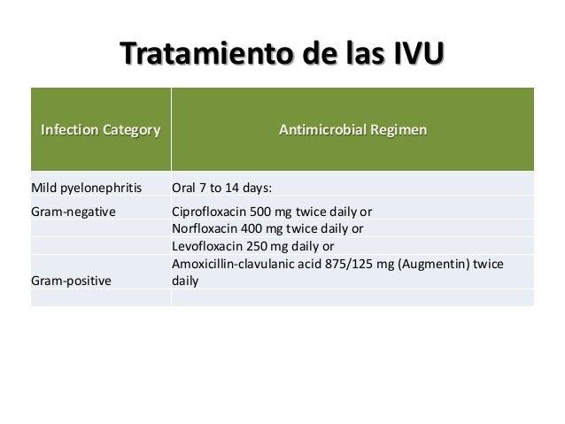 Ciprofloxacin (Oral Route) Precautions - Mayo Clinic